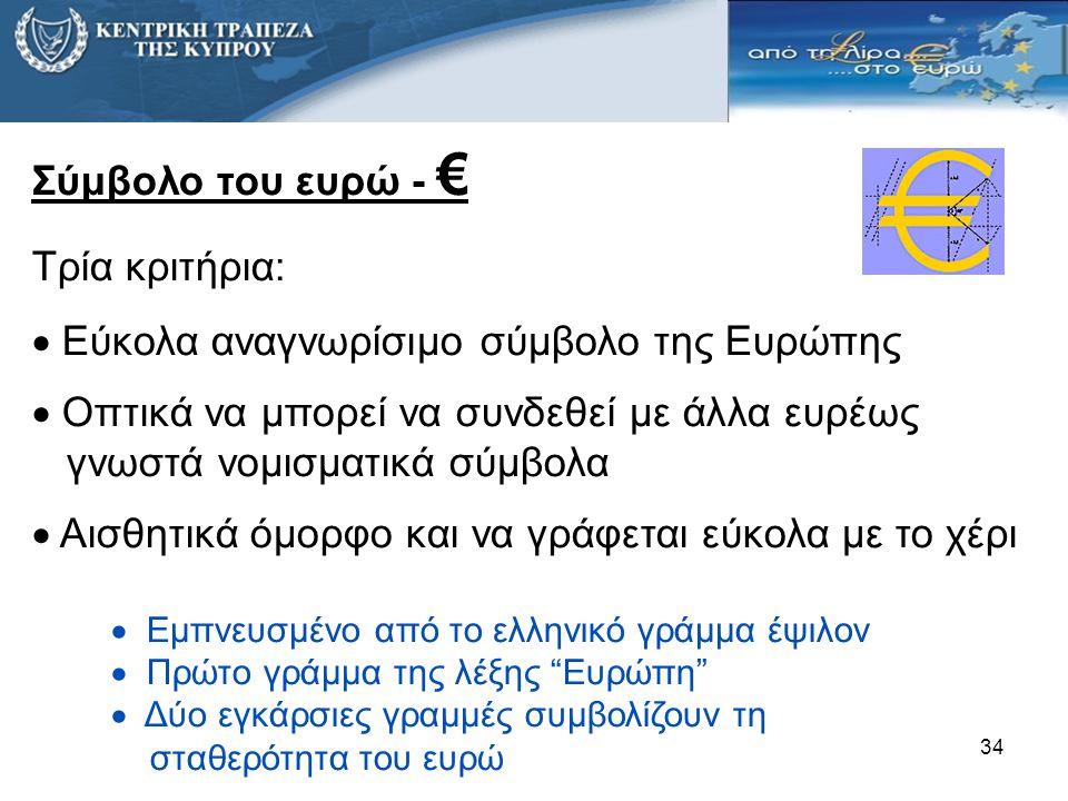 Σύμβολο του ευρώ - € Τρία κριτήρια:  Εύκολα αναγνωρίσιμο σύμβολο της Ευρώπης  Οπτικά να μπορεί να συνδεθεί με άλλα ευρέως γνωστά νομισματικά σύμβολα  Αισθητικά όμορφο και να γράφεται εύκολα με το χέρι  Εμπνευσμένο από το ελληνικό γράμμα έψιλον  Πρώτο γράμμα της λέξης Ευρώπη  Δύο εγκάρσιες γραμμές συμβολίζουν τη σταθερότητα του ευρώ 34