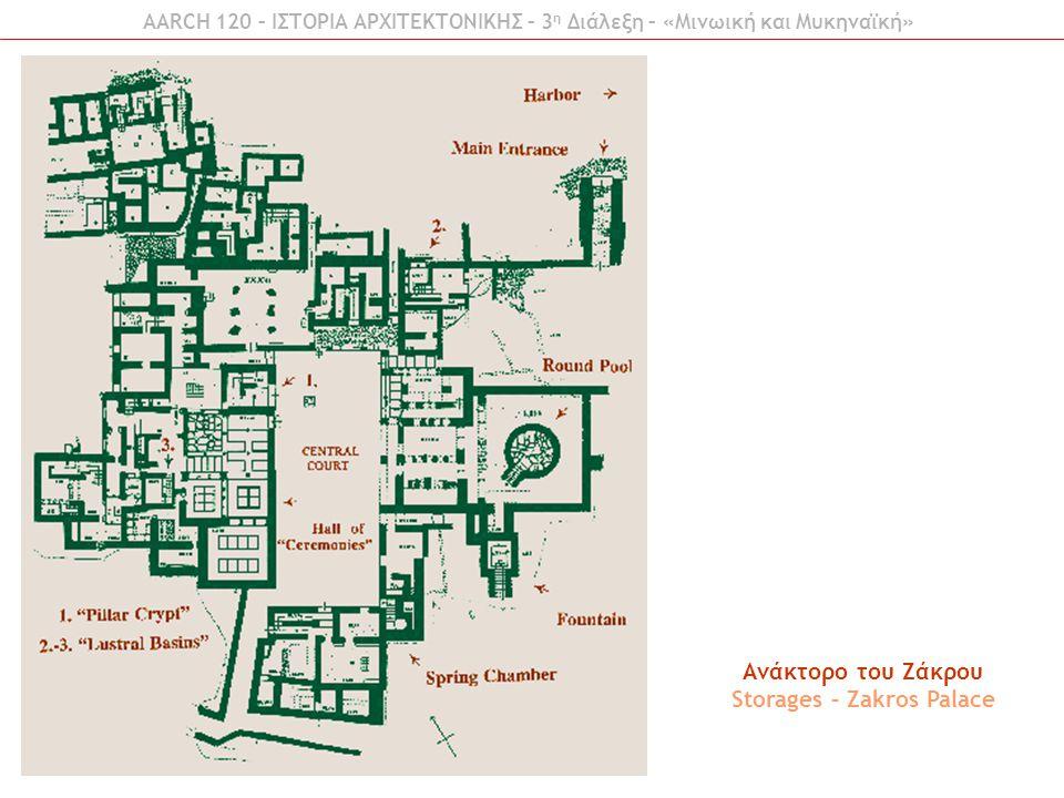 AARCH 120 – ΙΣΤΟΡΙΑ ΑΡΧΙΤΕΚΤΟΝΙΚΗΣ – 3 η Διάλεξη – «Μινωική και Μυκηναϊκή» Ανάκτορο του Ζάκρου Storages – Zakros Palace