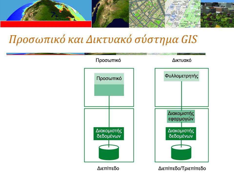 Προσωπικό και Δικτυακό σύστημα GIS