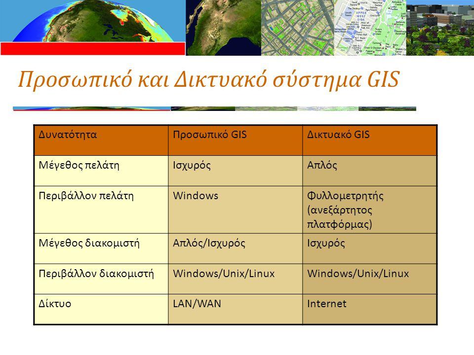 ΔυνατότηταΠροσωπικό GISΔικτυακό GIS Μέγεθος πελάτηΙσχυρόςΑπλός Περιβάλλον πελάτηWindowsΦυλλομετρητής (ανεξάρτητος πλατφόρμας) Μέγεθος διακομιστήΑπλός/ΙσχυρόςΙσχυρός Περιβάλλον διακομιστήWindows/Unix/Linux ΔίκτυοLAN/WANInternet
