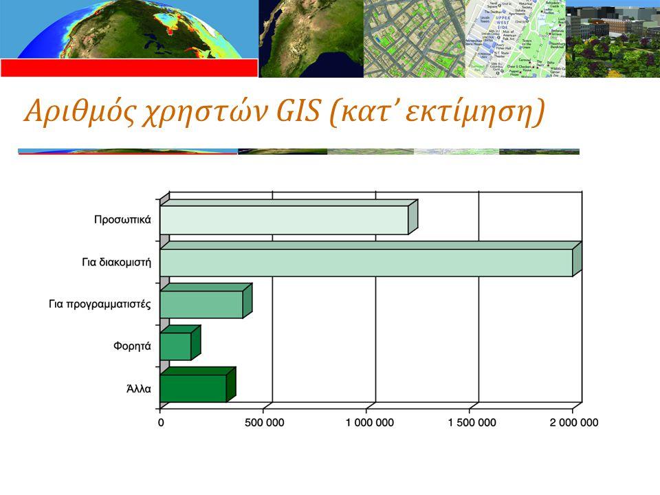 Αριθμός χρηστών GIS (κατ' εκτίμηση)