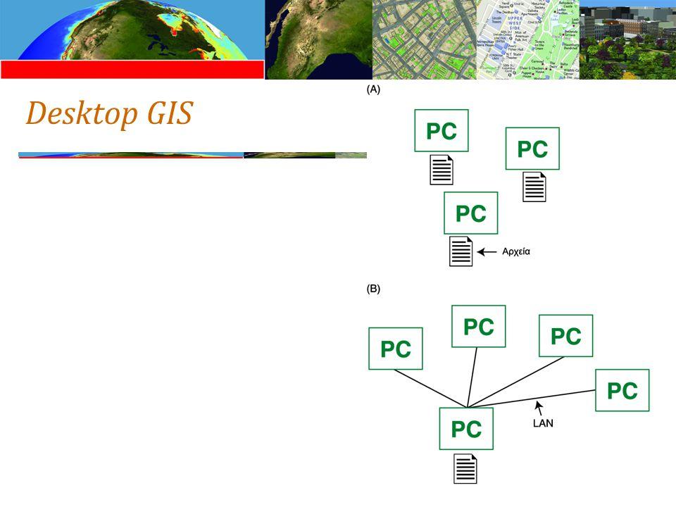 Desktop GIS
