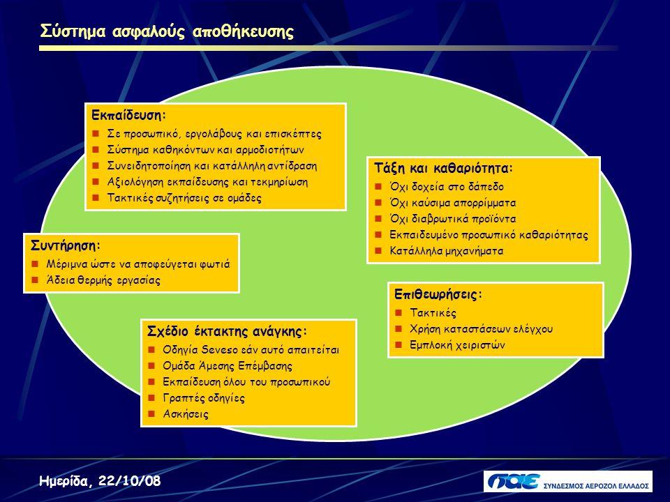 Σύστημα ασφαλούς αποθήκευσης Ημερίδα, 22/10/08 Εκπαίδευση:  Σε προσωπικό, εργολάβους και επισκέπτες  Σύστημα καθηκόντων και αρμοδιοτήτων  Συνειδητο