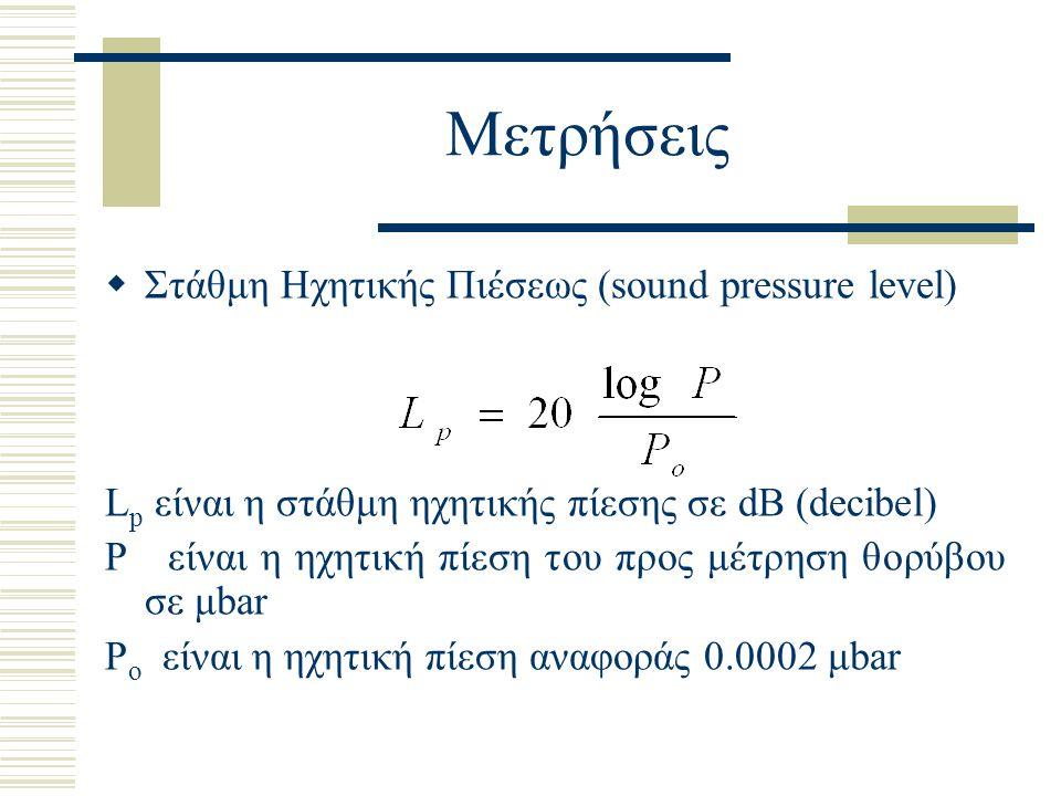 Μετρήσεις  Στάθμη Ηχητικής Πιέσεως (sound pressure level) L p είναι η στάθμη ηχητικής πίεσης σε dB (decibel) P είναι η ηχητική πίεση του προς μέτρηση