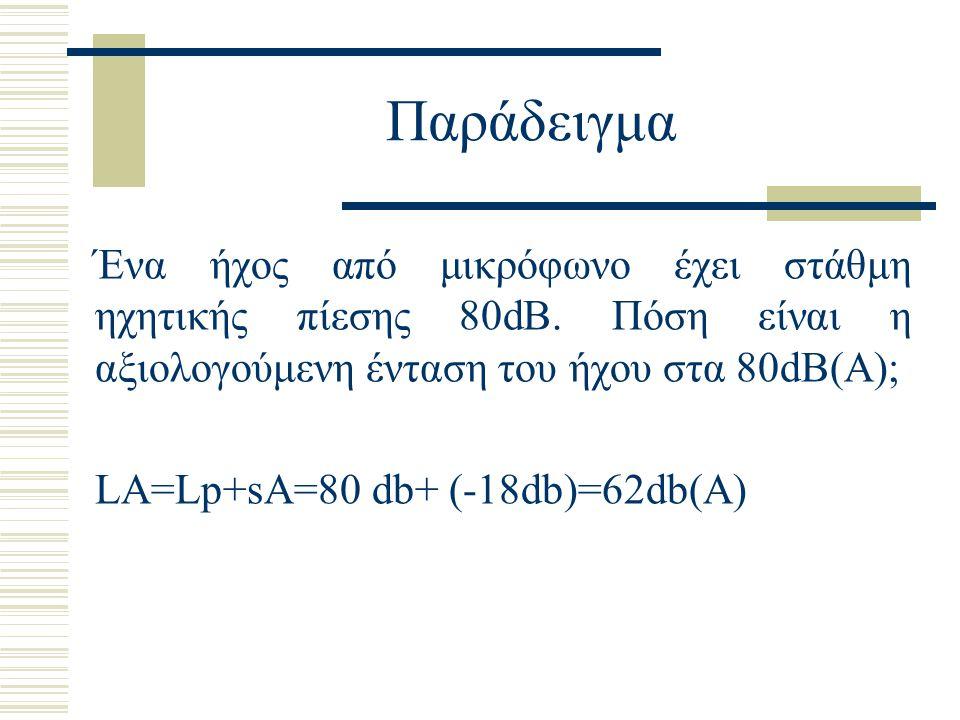 Παράδειγμα Ένα ήχος από μικρόφωνο έχει στάθμη ηχητικής πίεσης 80dB. Πόση είναι η αξιολογούμενη ένταση του ήχου στα 80dB(A); LA=Lp+sA=80 db+ (-18db)=62