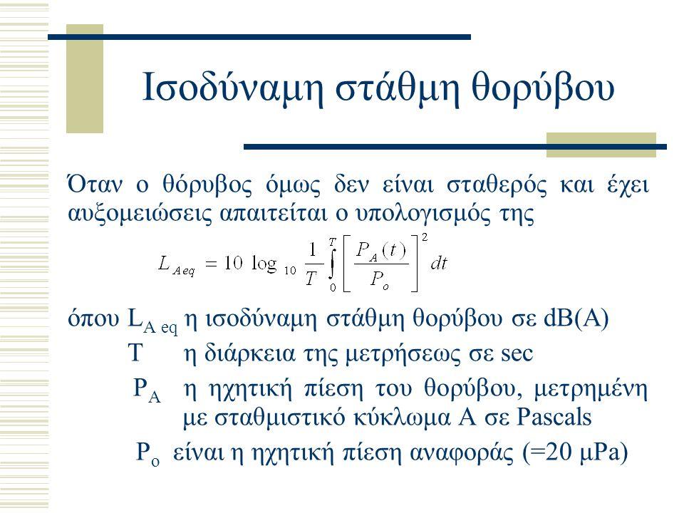Ισοδύναμη στάθμη θορύβου Όταν ο θόρυβος όμως δεν είναι σταθερός και έχει αυξομειώσεις απαιτείται ο υπολογισμός της όπου L A eq η ισοδύναμη στάθμη θορύ