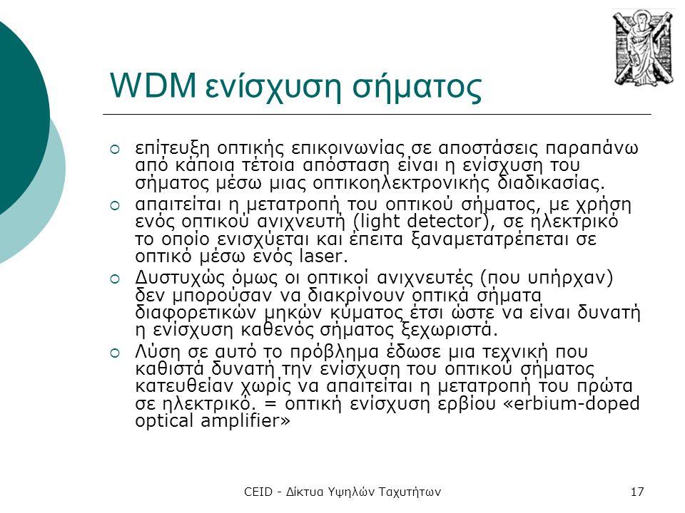 CEID - Δίκτυα Υψηλών Ταχυτήτων17 WDM ενίσχυση σήματος  επίτευξη οπτικής επικοινωνίας σε αποστάσεις παραπάνω από κάποια τέτοια απόσταση είναι η ενίσχυση του σήματος µέσω μιας οπτικοηλεκτρονικής διαδικασίας.