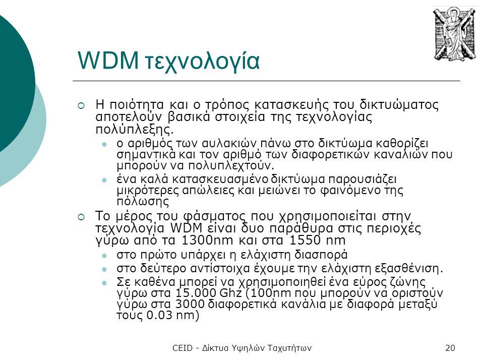 CEID - Δίκτυα Υψηλών Ταχυτήτων20 WDM τεχνολογία  Η ποιότητα και ο τρόπος κατασκευής του δικτυώµατος αποτελούν βασικά στοιχεία της τεχνολογίας πολύπλε