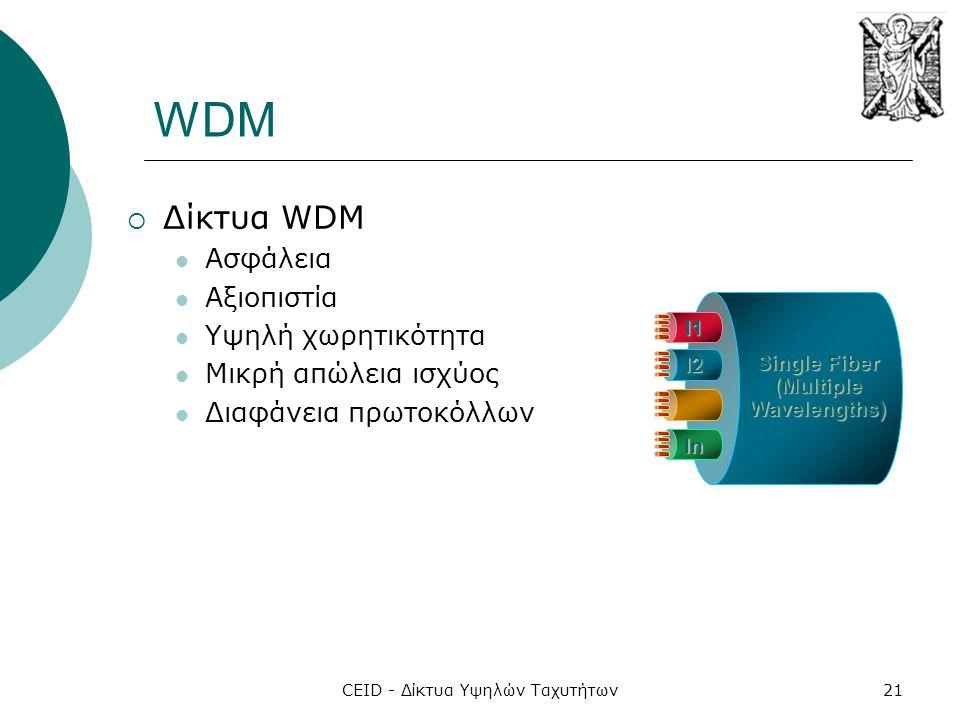 CEID - Δίκτυα Υψηλών Ταχυτήτων21 WDM  Δίκτυα WDM  Ασφάλεια  Αξιοπιστία  Υψηλή χωρητικότητα  Μικρή απώλεια ισχύος  Διαφάνεια πρωτοκόλλων Single Fiber (Multiple Wavelengths) l1 l2 ln
