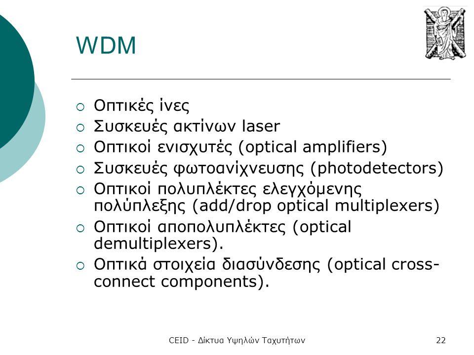 CEID - Δίκτυα Υψηλών Ταχυτήτων22 WDM  Οπτικές ίνες  Συσκευές ακτίνων laser  Οπτικοί ενισχυτές (optical amplifiers)  Συσκευές φωτοανίχνευσης (photodetectors)  Οπτικοί πολυπλέκτες ελεγχόµενης πολύπλεξης (add/drop optical multiplexers)  Οπτικοί αποπολυπλέκτες (optical demultiplexers).