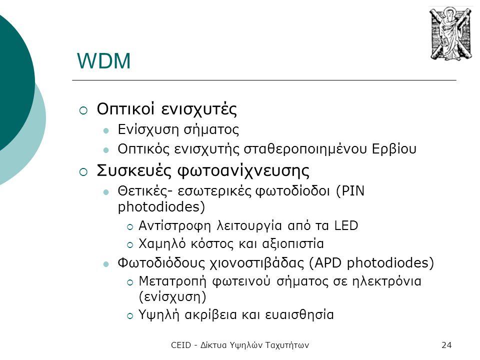 CEID - Δίκτυα Υψηλών Ταχυτήτων24 WDM  Οπτικοί ενισχυτές  Ενίσχυση σήματος  Οπτικός ενισχυτής σταθεροποιημένου Ερβίου  Συσκευές φωτοανίχνευσης  Θετικές- εσωτερικές φωτοδίοδοι (PIN photodiodes)  Αντίστροφη λειτουργία από τα LED  Χαμηλό κόστος και αξιοπιστία  Φωτοδιόδους χιονοστιβάδας (APD photodiodes)  Μετατροπή φωτεινού σήματος σε ηλεκτρόνια (ενίσχυση)  Υψηλή ακρίβεια και ευαισθησία