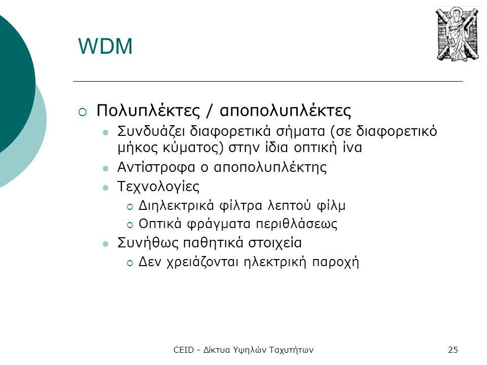 CEID - Δίκτυα Υψηλών Ταχυτήτων25 WDM  Πολυπλέκτες / αποπολυπλέκτες  Συνδυάζει διαφορετικά σήματα (σε διαφορετικό μήκος κύματος) στην ίδια οπτική ίνα  Αντίστροφα ο αποπολυπλέκτης  Τεχνολογίες  Διηλεκτρικά φίλτρα λεπτού φίλμ  Οπτικά φράγματα περιθλάσεως  Συνήθως παθητικά στοιχεία  Δεν χρειάζονται ηλεκτρική παροχή