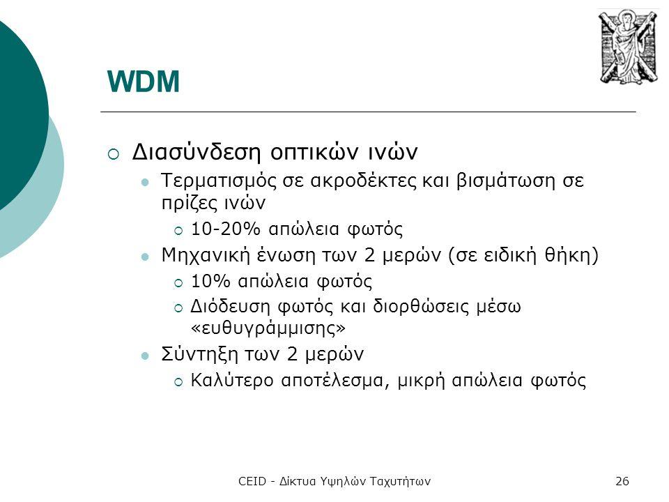 CEID - Δίκτυα Υψηλών Ταχυτήτων26 WDM  Διασύνδεση οπτικών ινών  Τερματισμός σε ακροδέκτες και βισμάτωση σε πρίζες ινών  10-20% απώλεια φωτός  Μηχανική ένωση των 2 μερών (σε ειδική θήκη)  10% απώλεια φωτός  Διόδευση φωτός και διορθώσεις μέσω «ευθυγράμμισης»  Σύντηξη των 2 μερών  Καλύτερο αποτέλεσμα, μικρή απώλεια φωτός