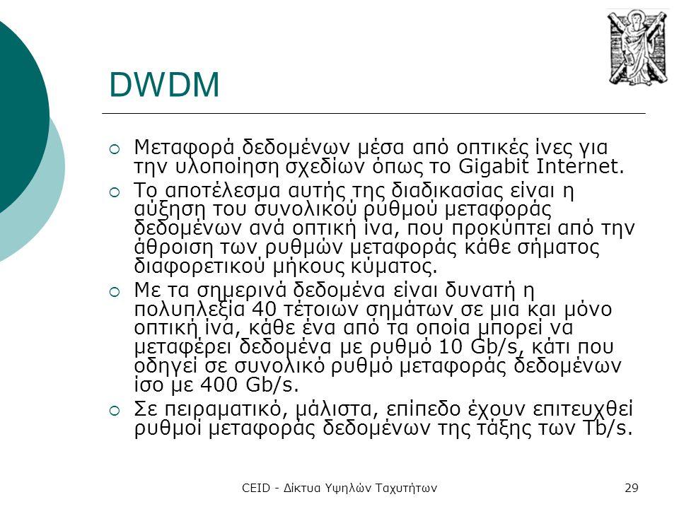 CEID - Δίκτυα Υψηλών Ταχυτήτων29 DWDM  Μεταφορά δεδομένων μέσα από οπτικές ίνες για την υλοποίηση σχεδίων όπως το Gigabit Internet.  Το αποτέλεσμα α