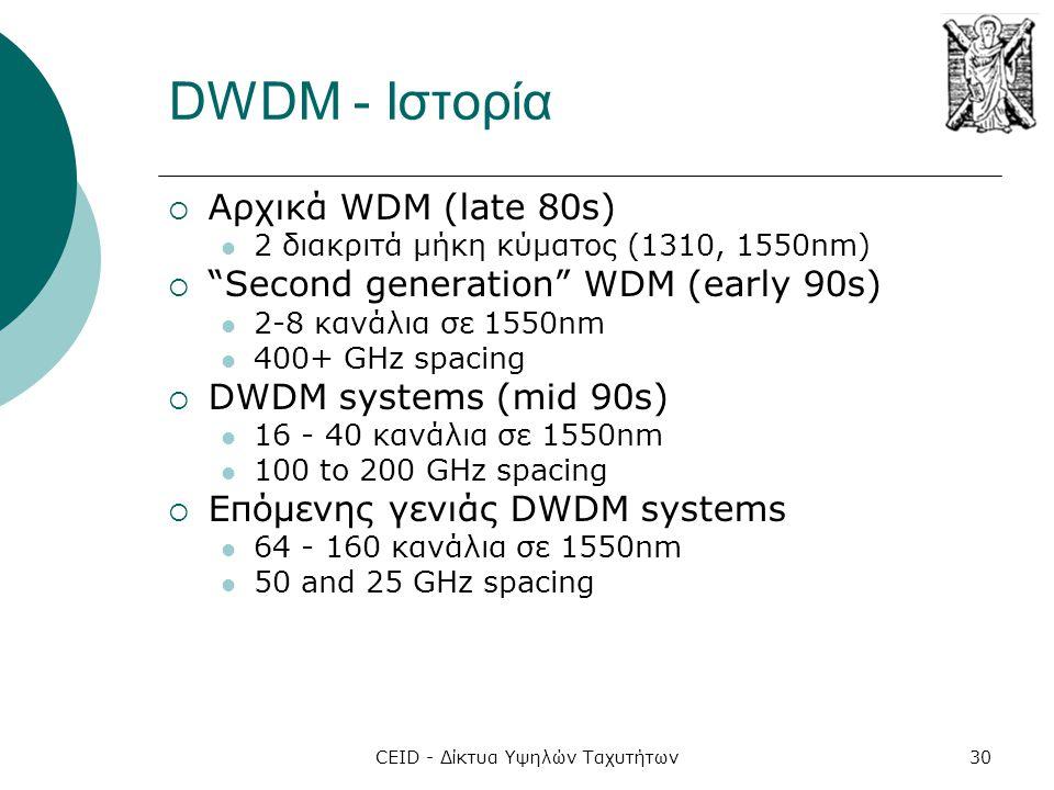 CEID - Δίκτυα Υψηλών Ταχυτήτων30 DWDM - Ιστορία  Αρχικά WDM (late 80s)  2 διακριτά μήκη κύματος (1310, 1550nm)  Second generation WDM (early 90s)  2-8 κανάλια σε 1550nm  400+ GHz spacing  DWDM systems (mid 90s)  16 - 40 κανάλια σε 1550nm  100 to 200 GHz spacing  Επόμενης γενιάς DWDM systems  64 - 160 κανάλια σε 1550nm  50 and 25 GHz spacing