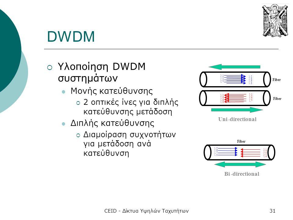 CEID - Δίκτυα Υψηλών Ταχυτήτων31 DWDM  Υλοποίηση DWDM συστημάτων  Μονής κατεύθυνσης  2 οπτικές ίνες για διπλής κατεύθυνσης μετάδοση  Διπλής κατεύθυνσης  Διαμοίραση συχνοτήτων για μετάδοση ανά κατεύθυνση Bi-directional     Fiber     Uni-directional     Fiber            