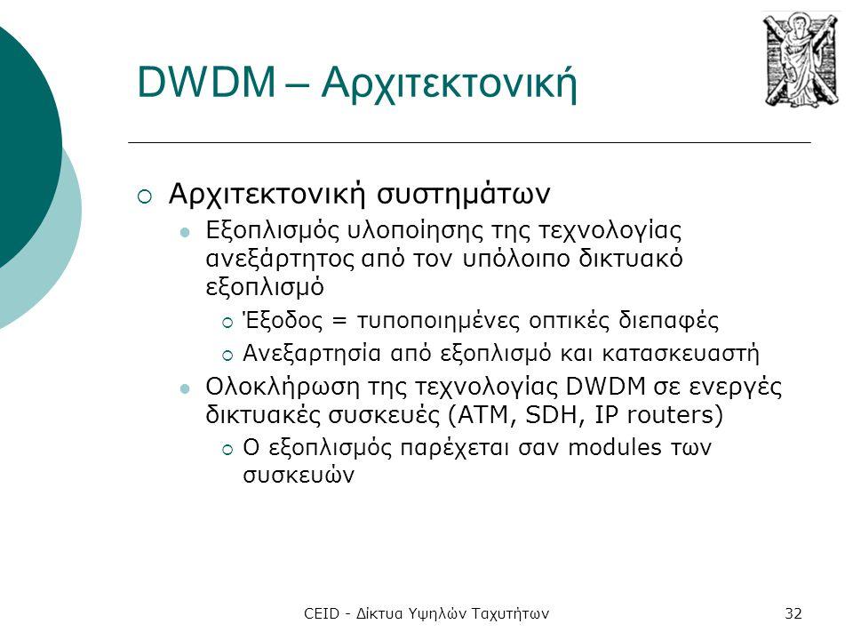 CEID - Δίκτυα Υψηλών Ταχυτήτων32 DWDM – Αρχιτεκτονική  Αρχιτεκτονική συστημάτων  Εξοπλισμός υλοποίησης της τεχνολογίας ανεξάρτητος από τον υπόλοιπο δικτυακό εξοπλισμό  Έξοδος = τυποποιημένες οπτικές διεπαφές  Ανεξαρτησία από εξοπλισμό και κατασκευαστή  Ολοκλήρωση της τεχνολογίας DWDM σε ενεργές δικτυακές συσκευές (ΑΤΜ, SDH, IP routers)  Ο εξοπλισμός παρέχεται σαν modules των συσκευών