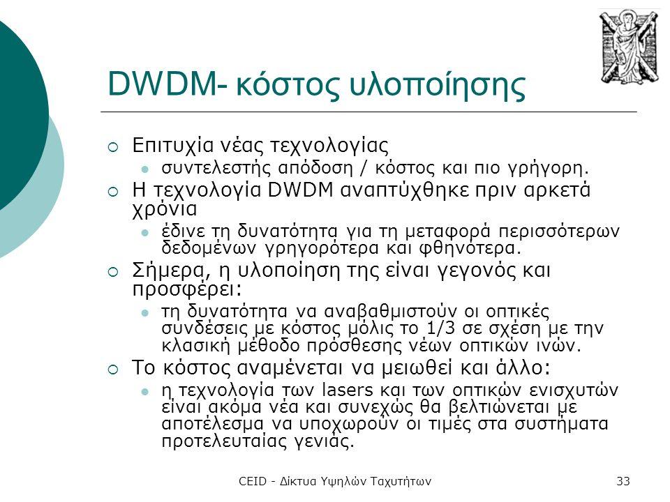 CEID - Δίκτυα Υψηλών Ταχυτήτων33 DWDM- κόστος υλοποίησης  Επιτυχία νέας τεχνολογίας  συντελεστής απόδοση / κόστος και πιο γρήγορη.  Η τεχνολογία DW