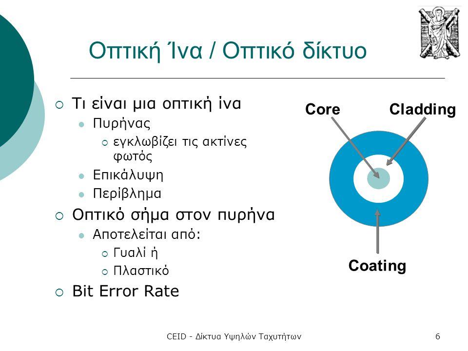 CEID - Δίκτυα Υψηλών Ταχυτήτων6 Οπτική Ίνα / Οπτικό δίκτυο  Τι είναι μια οπτική ίνα  Πυρήνας  εγκλωβίζει τις ακτίνες φωτός  Επικάλυψη  Περίβλημα  Οπτικό σήμα στον πυρήνα  Αποτελείται από:  Γυαλί ή  Πλαστικό  Bit Error Rate CladdingCore Coating