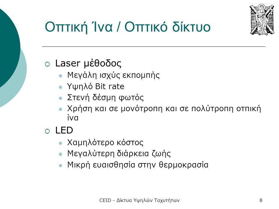 CEID - Δίκτυα Υψηλών Ταχυτήτων8 Οπτική Ίνα / Οπτικό δίκτυο  Laser μέθοδος  Μεγάλη ισχύς εκπομπής  Υψηλό Bit rate  Στενή δέσμη φωτός  Χρήση και σε μονότροπη και σε πολύτροπη οτπική ίνα  LED  Χαμηλότερο κόστος  Μεγαλύτερη διάρκεια ζωής  Μικρή ευαισθησία στην θερμοκρασία