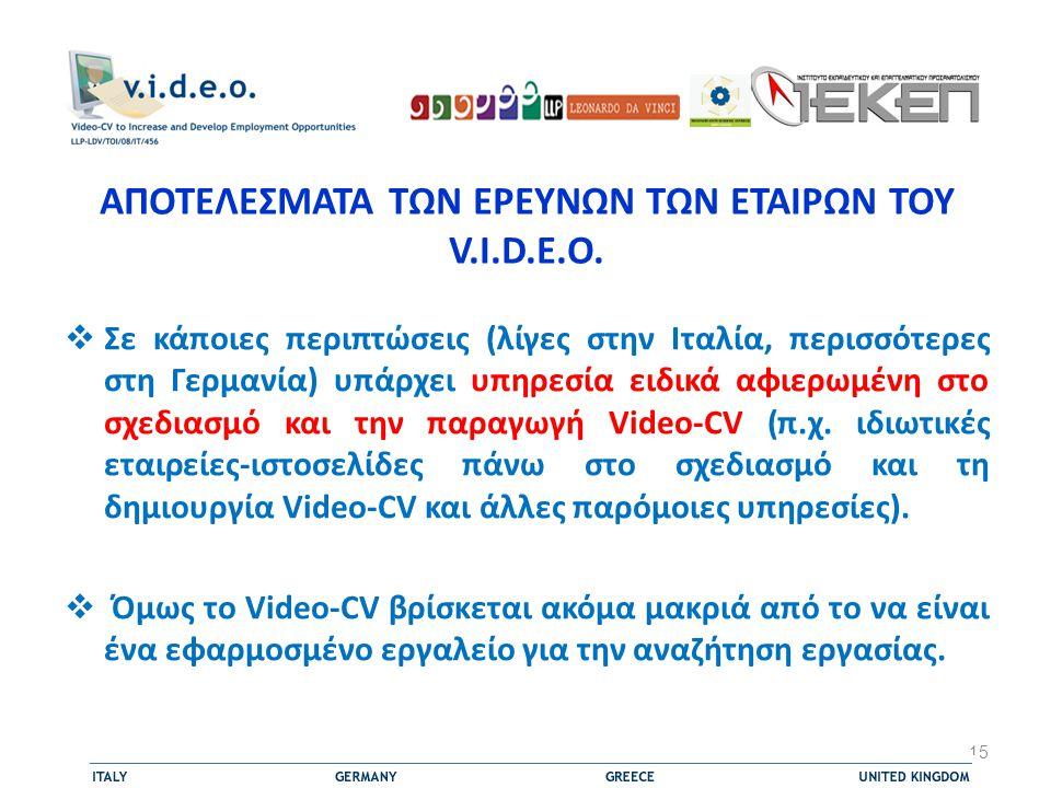  Σε κάποιες περιπτώσεις (λίγες στην Ιταλία, περισσότερες στη Γερμανία) υπάρχει υπηρεσία ειδικά αφιερωμένη στο σχεδιασμό και την παραγωγή Video-CV (π.χ.