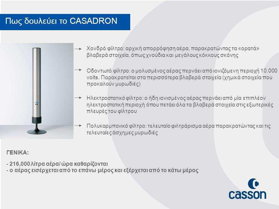 Πως δουλεύει το CASADRON Χονδρό φίλτρο: αρχική απορρόφηση αέρα, παρακρατώντας τα «ορατά» βλαβερά στοιχεία, όπως χνούδια και μεγάλους κόκκους σκόνης Οδ