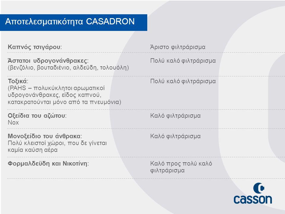 Αποτελεσματικότητα CASADRON Καπνός τσιγάρου:Άριστο φιλτράρισμα Άστατοι υδρογονάνθρακες:Πολύ καλό φιλτράρισμα (βενζόλιο, βουταδιένιο, αλδεϋδη, τολουόλη