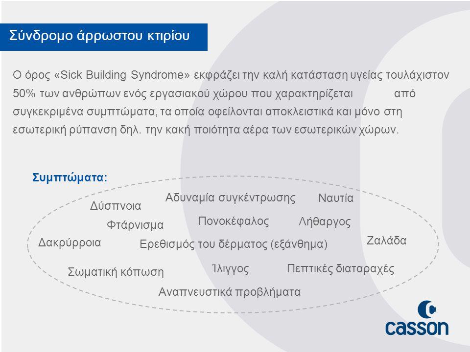 Σύνδρομο άρρωστου κτιρίου Ο όρος «Sick Building Syndrome» εκφράζει την καλή κατάσταση υγείας τουλάχιστον 50% των ανθρώπων ενός εργασιακού χώρου που χα