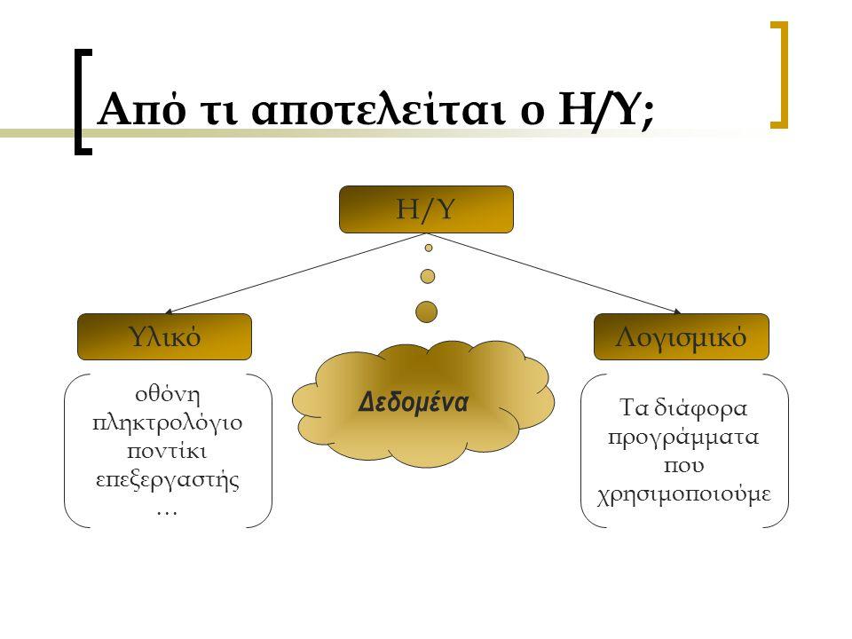 Από τι αποτελείται ο Η/Υ; H/Y ΛογισμικόΥλικό οθόνη πληκτρολόγιο ποντίκι επεξεργαστής … Τα διάφορα προγράμματα που χρησιμοποιούμε Δεδομένα