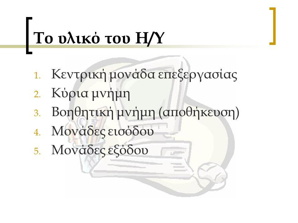 1. Κεντρική μονάδα επεξεργασίας 2. Κύρια μνήμη 3. Βοηθητική μνήμη (αποθήκευση) 4. Μονάδες εισόδου 5. Μονάδες εξόδου Το υλικό του Η/Υ
