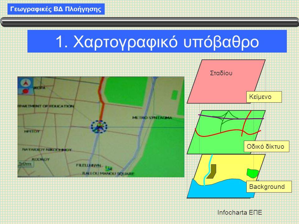 Γεωγραφικές ΒΔ Πλοήγησης Infocharta ΕΠΕ 1. Χαρτογραφικό υπόβαθρο Κείμενο Οδικό δίκτυο Background Σταδίου