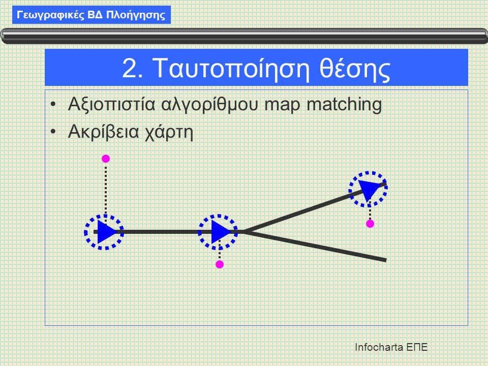 Γεωγραφικές ΒΔ Πλοήγησης Infocharta ΕΠΕ 2. Ταυτοποίηση θέσης •Αξιοπιστία αλγορίθμου map matching •Ακρίβεια χάρτη