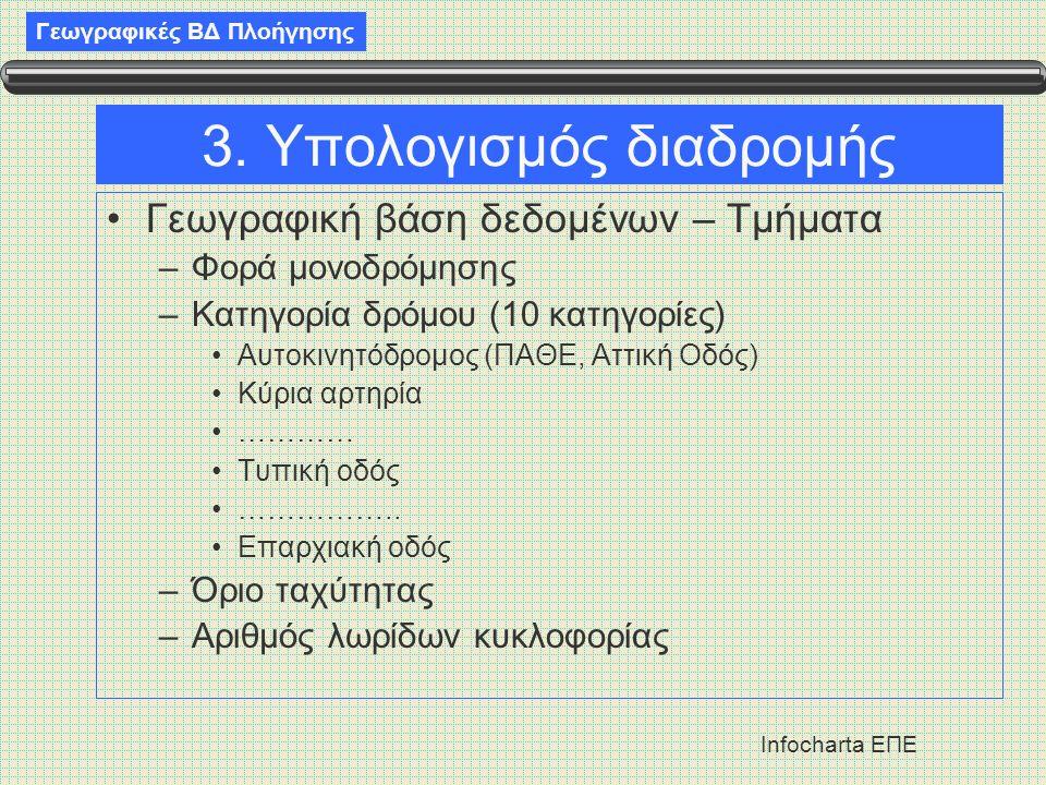 Γεωγραφικές ΒΔ Πλοήγησης Infocharta ΕΠΕ 3. Υπολογισμός διαδρομής •Γεωγραφική βάση δεδομένων – Τμήματα –Φορά μονοδρόμησης –Κατηγορία δρόμου (10 κατηγορ