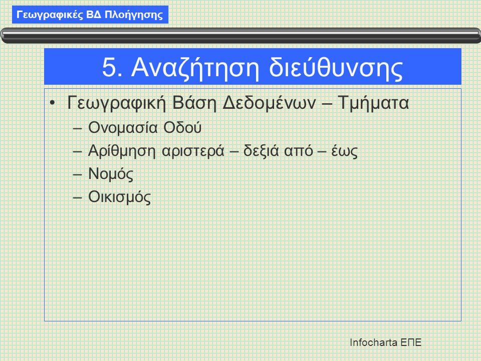 Γεωγραφικές ΒΔ Πλοήγησης Infocharta ΕΠΕ 5.