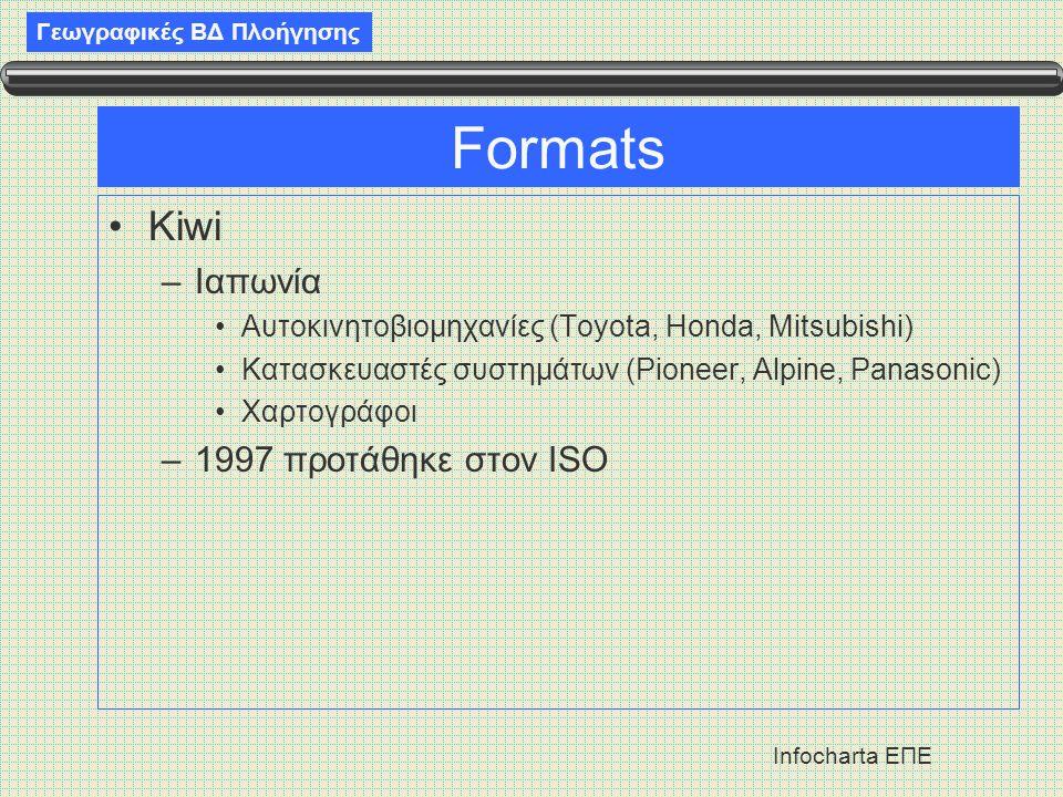 Γεωγραφικές ΒΔ Πλοήγησης Infocharta ΕΠΕ Formats •Kiwi –Ιαπωνία •Αυτοκινητοβιομηχανίες (Toyota, Honda, Mitsubishi) •Κατασκευαστές συστημάτων (Pioneer, Alpine, Panasonic) •Χαρτογράφοι –1997 προτάθηκε στον ISO