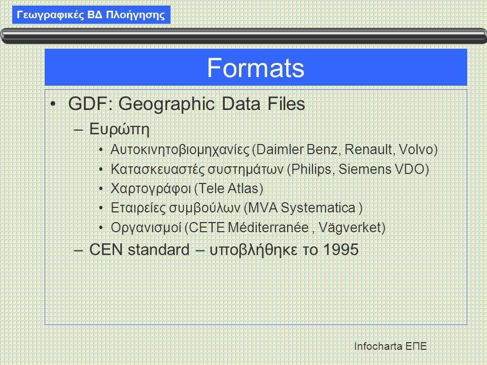 Γεωγραφικές ΒΔ Πλοήγησης Infocharta ΕΠΕ Formats •GDF: Geographic Data Files –Ευρώπη •Αυτοκινητοβιομηχανίες (Daimler Benz, Renault, Volvo) •Κατασκευαστ
