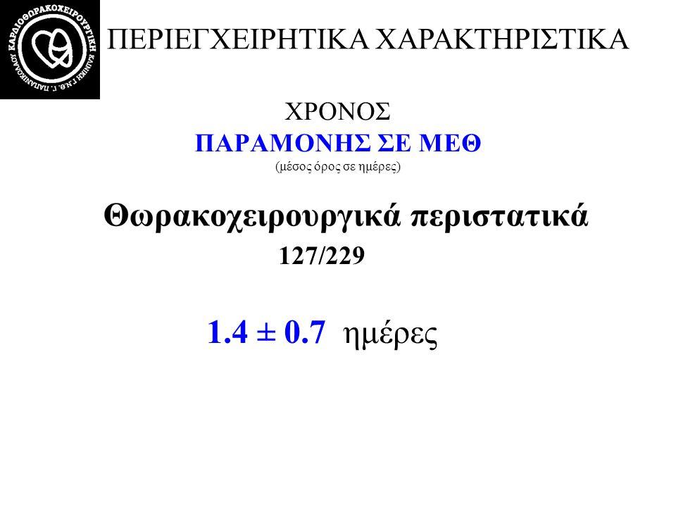 ΧΡΟΝΟΣ ΠΑΡΑΜΟΝΗΣ ΣΕ ΜΕΘ (μέσος όρος σε ημέρες) 127/229 1.4 ± 0.7 ημέρες ΠΕΡΙΕΓΧΕΙΡΗΤΙΚΑ ΧΑΡΑΚΤΗΡΙΣΤΙΚΑ