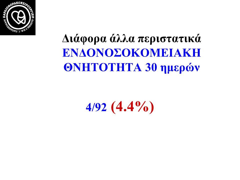 Διάφορα άλλα περιστατικά ΕΝΔΟΝΟΣΟΚΟΜΕΙΑΚΗ ΘΝΗΤΟΤΗΤΑ 30 ημερών 4/92 (4.4%)