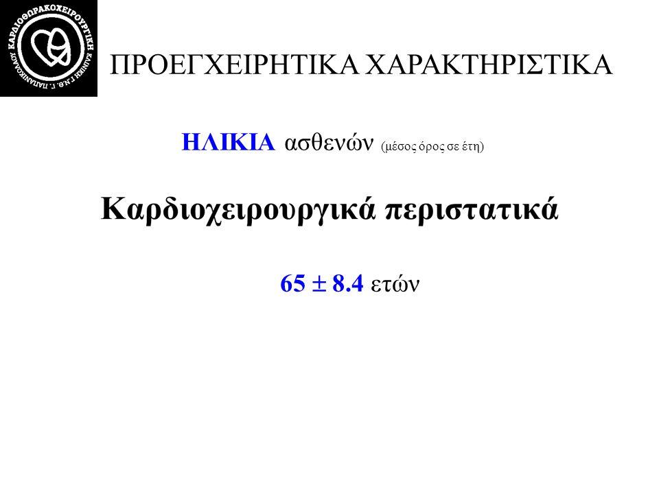 ΧΡΟΝΟΣ ΑΝΑΠΝΕΥΣΤΙΚΗΣ ΜΗΧΑΝΙΚΗΣ ΥΠΟΣΤΗΡΙΞΗΣ (μέσος όρος σε ώρες) ΕΞΑΙΡΟΥΝΤΑΙ ΑΣΘΕΝΕΙΣ > 80 HRS ΣΕ ΑΝΑΠΝΕΥΣΤΗΡΑ 14.4 ±7.3 ώρες ΠΕΡΙΕΓΧΕΙΡΗΤΙΚΑ ΧΑΡΑΚΤΗΡΙΣΤΙΚΑ