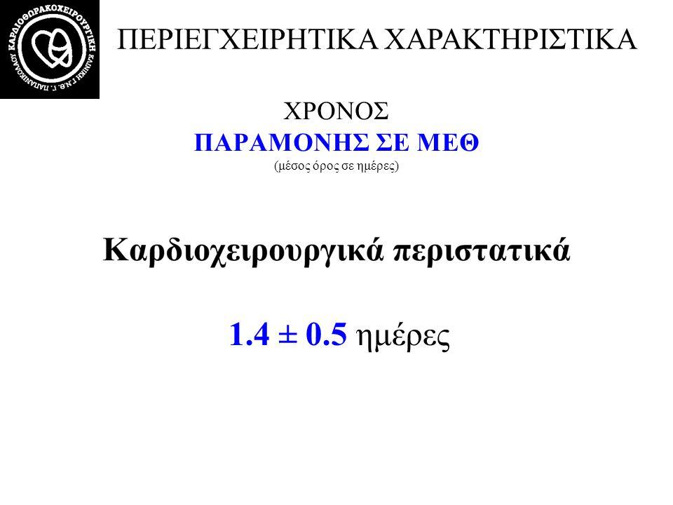 ΧΡΟΝΟΣ ΠΑΡΑΜΟΝΗΣ ΣΕ ΜΕΘ (μέσος όρος σε ημέρες) 1.4 ± 0.5 ημέρες ΠΕΡΙΕΓΧΕΙΡΗΤΙΚΑ ΧΑΡΑΚΤΗΡΙΣΤΙΚΑ
