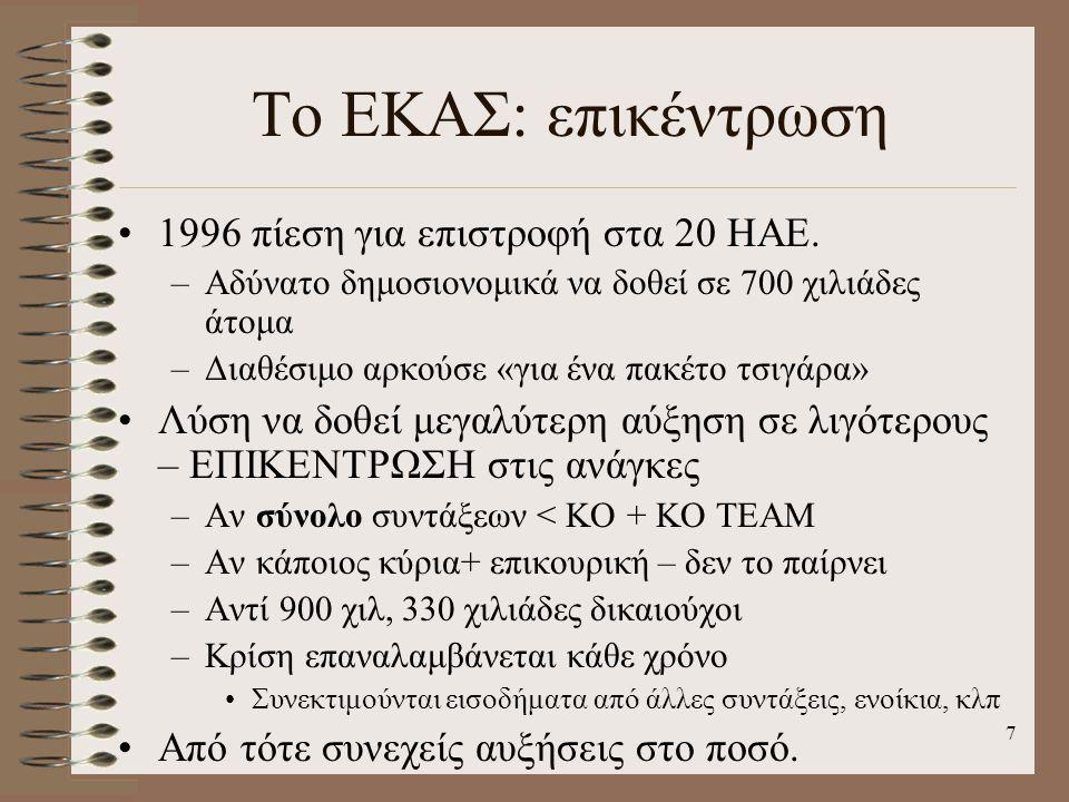 Το ΕΚΑΣ: επικέντρωση •1996 πίεση για επιστροφή στα 20 ΗΑΕ. –Αδύνατο δημοσιονομικά να δοθεί σε 700 χιλιάδες άτομα –Διαθέσιμο αρκούσε «για ένα πακέτο τσ