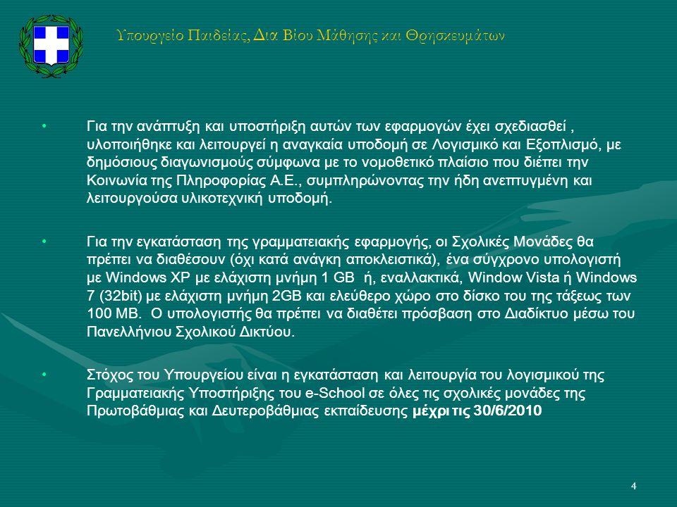 Υπουργείο Παιδείας, Δια Βίου Μάθησης και Θρησκευμάτων Α/ ΑΤίτλος ΥποέργουΑνάθεσηΠροϋπολογισμός (€) (με ΦΠΑ) Συμβασιοποιημένα Ποσά (€) (με ΦΠΑ) 1.«Μελέτη, Σχεδιασμός, Υλοποίηση & Λειτουργία s-Portal» Πρόχειρος Διαγωνισμός με Δημοσίευση – EXODUS 129.500103.447,30 2.«Μελέτη, Σχεδιασμός, Υλοποίηση & Λειτουργία LDAP» Απευθείας Ανάθεση (ΕΠΙΣΕΥ – Ε.Μ.Π.) 58.000 3.«Μελέτη, Σχεδιασμός, Υλοποίηση & Λειτουργία PKI/CA» Απευθείας Ανάθεση (Παν.