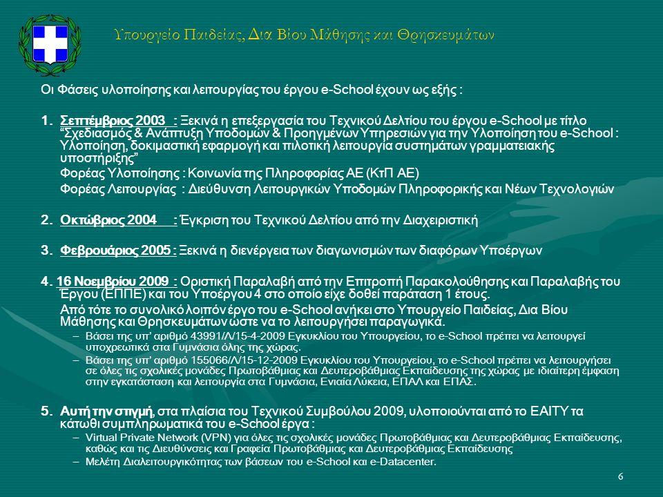 6 Οι Φάσεις υλοποίησης και λειτουργίας του έργου e-School έχουν ως εξής : 1.Σεπτέμβριος 2003 : Ξεκινά η επεξεργασία του Τεχνικού Δελτίου του έργου e-S