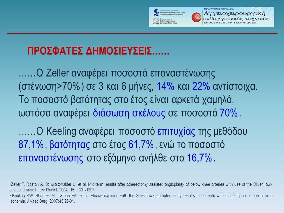 ……Ο Zeller αναφέρει ποσοστά επαναστένωσης (στένωση>70%) σε 3 και 6 μήνες, 14% και 22% αντίστοιχα. Το ποσοστό βατότητας στο έτος είναι αρκετά χαμηλό, ω