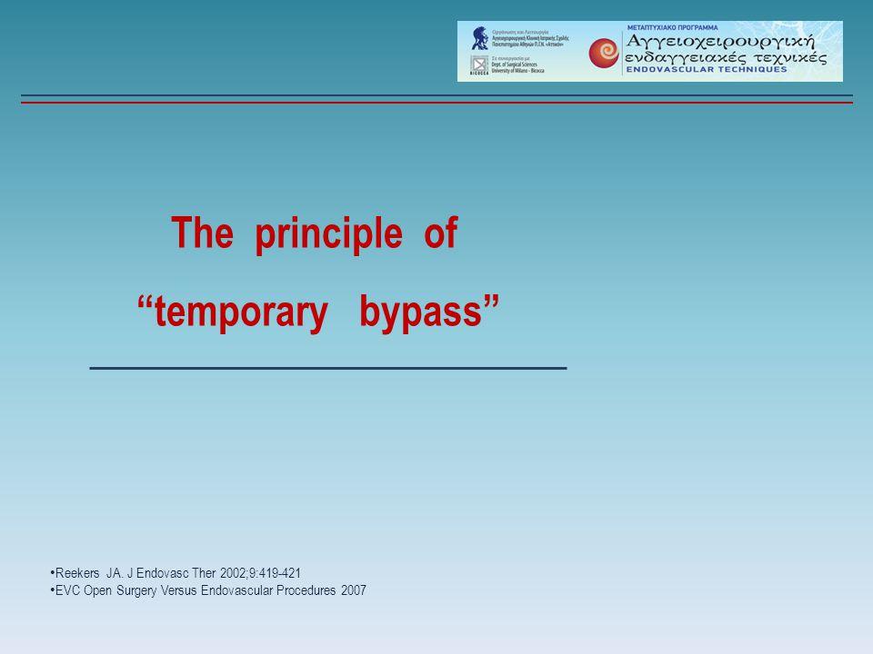 …..Συμπερασματικά Η χρήση των αθηρωτόμων φαίνεται να έχει θέση όταν έχουν αποτύχει άλλες μέθοδοι επανασηραγγοποίησης του μηροϊγνυακού άξονα σε ασθενείς με ΧΚΙΚΑ.