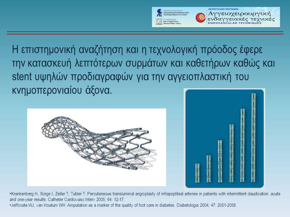 Η επιστημονική αναζήτηση και η τεχνολογική πρόοδος έφερε την κατασκευή λεπτότερων συρμάτων και καθετήρων καθώς και stent υψηλών προδιαγραφών για την α