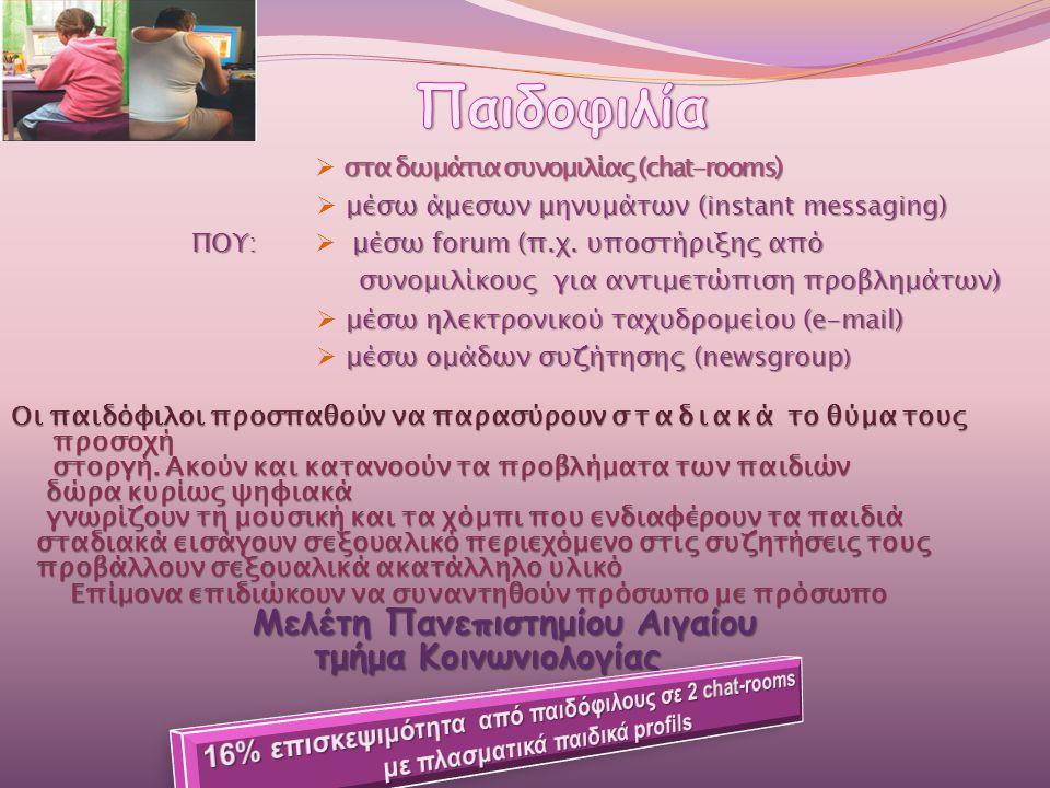 στα δωμάτια συνομιλίας (chat-rooms)  στα δωμάτια συνομιλίας (chat-rooms) μέσω άμεσων μηνυμάτων (instant messaging)  μέσω άμεσων μηνυμάτων (instant messaging) ΠΟΥ: μέσω forum (π.χ.