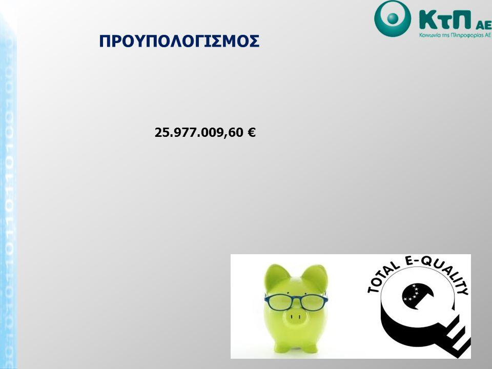 25.977.009,60 € ΠΡΟΥΠΟΛΟΓΙΣΜΟΣ