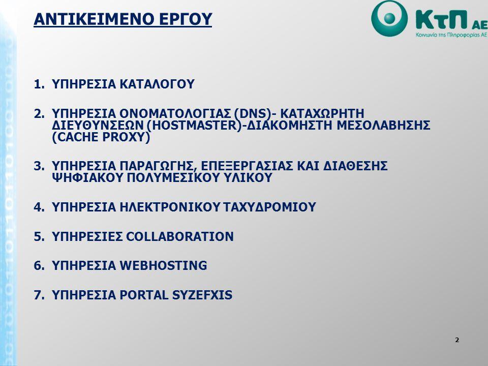 2 ΑΝΤΙΚΕΙΜΕΝΟ ΕΡΓΟΥ 1.ΥΠΗΡΕΣΙΑ ΚΑΤΑΛΟΓΟΥ 2.ΥΠΗΡΕΣΙΑ ΟΝΟΜΑΤΟΛΟΓΙΑΣ (DNS)- ΚΑΤΑΧΩΡΗΤΗ ΔΙΕΥΘΥΝΣΕΩΝ (HOSTMASTER)-ΔΙΑΚΟΜΗΣΤΗ ΜΕΣΟΛΑΒΗΣΗΣ (CACHE PROXY) 3.ΥΠΗΡΕΣΙΑ ΠΑΡΑΓΩΓΗΣ, ΕΠΕΞΕΡΓΑΣΙΑΣ ΚΑΙ ΔΙΑΘΕΣΗΣ ΨΗΦΙΑΚΟΥ ΠΟΛΥΜΕΣΙΚΟΥ ΥΛΙΚΟΥ 4.ΥΠΗΡΕΣΙΑ ΗΛΕΚΤΡΟΝΙΚΟΥ ΤΑΧΥΔΡΟΜΙΟΥ 5.ΥΠΗΡΕΣΙΕΣ COLLABORATION 6.ΥΠΗΡΕΣΙΑ WEBHOSTING 7.ΥΠΗΡΕΣΙΑ PORTAL SYZEFXIS