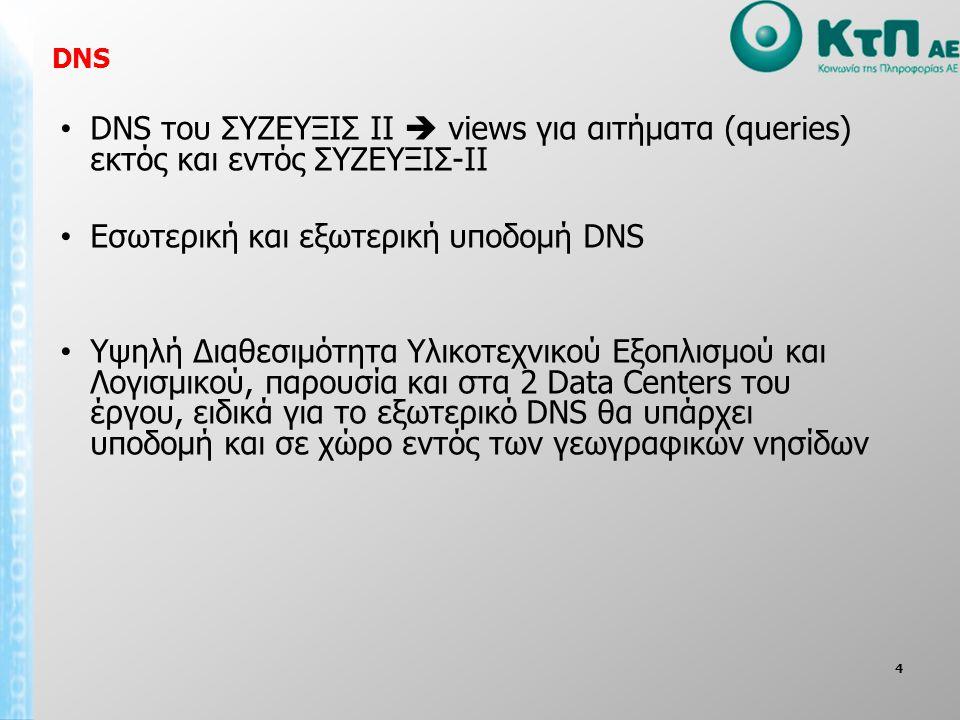 4 • DNS του ΣΥΖΕΥΞΙΣ ΙΙ  views για αιτήματα (queries) εκτός και εντός ΣΥΖΕΥΞΙΣ-ΙΙ • Εσωτερική και εξωτερική υποδομή DNS • Υψηλή Διαθεσιμότητα Υλικοτεχνικού Εξοπλισμού και Λογισμικού, παρουσία και στα 2 Data Centers του έργου, ειδικά για το εξωτερικό DNS θα υπάρχει υποδομή και σε χώρο εντός των γεωγραφικών νησίδων DNS